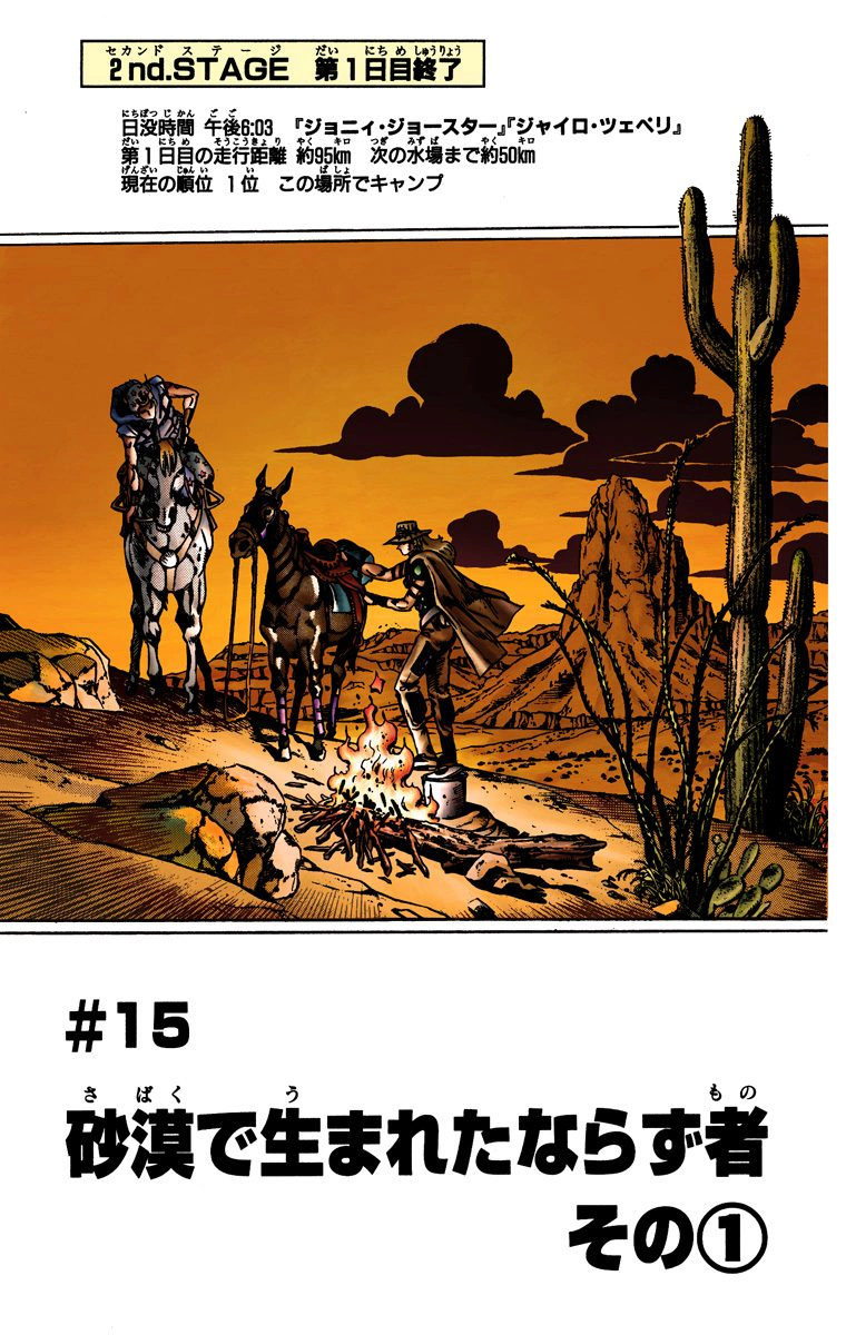 SBR Chapter 15.png