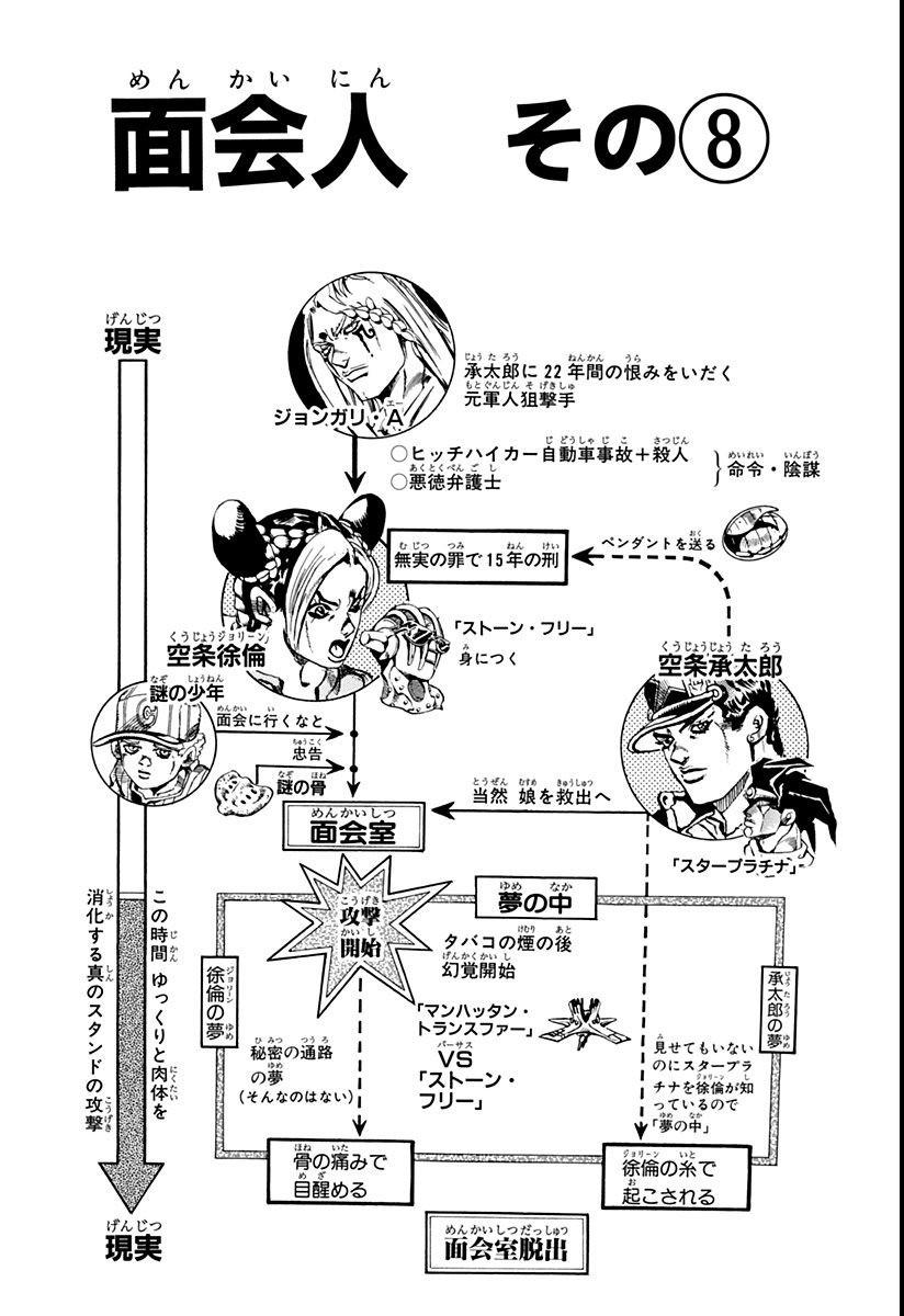 SO Chapter 18 Bunkoban.jpg