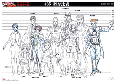 P4Ep35-39Heights-MS.png