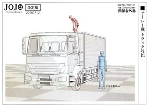 GWModel-Truck.png