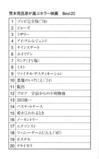 Araki Top 20 Horror.png