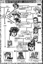 Family Tree Part 3.jpg