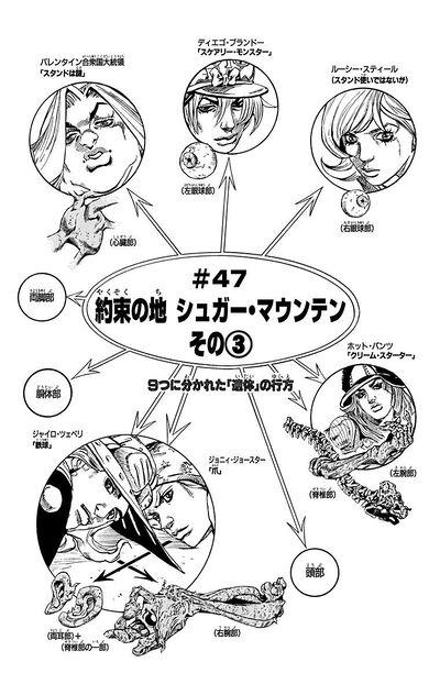 SBR Chapter 47 Tankobon.jpg