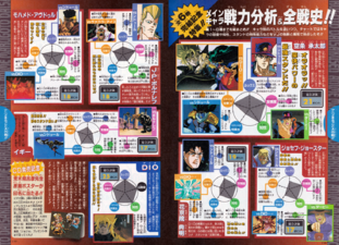 V Jump January 1995 OVA Pg. 158&159.png